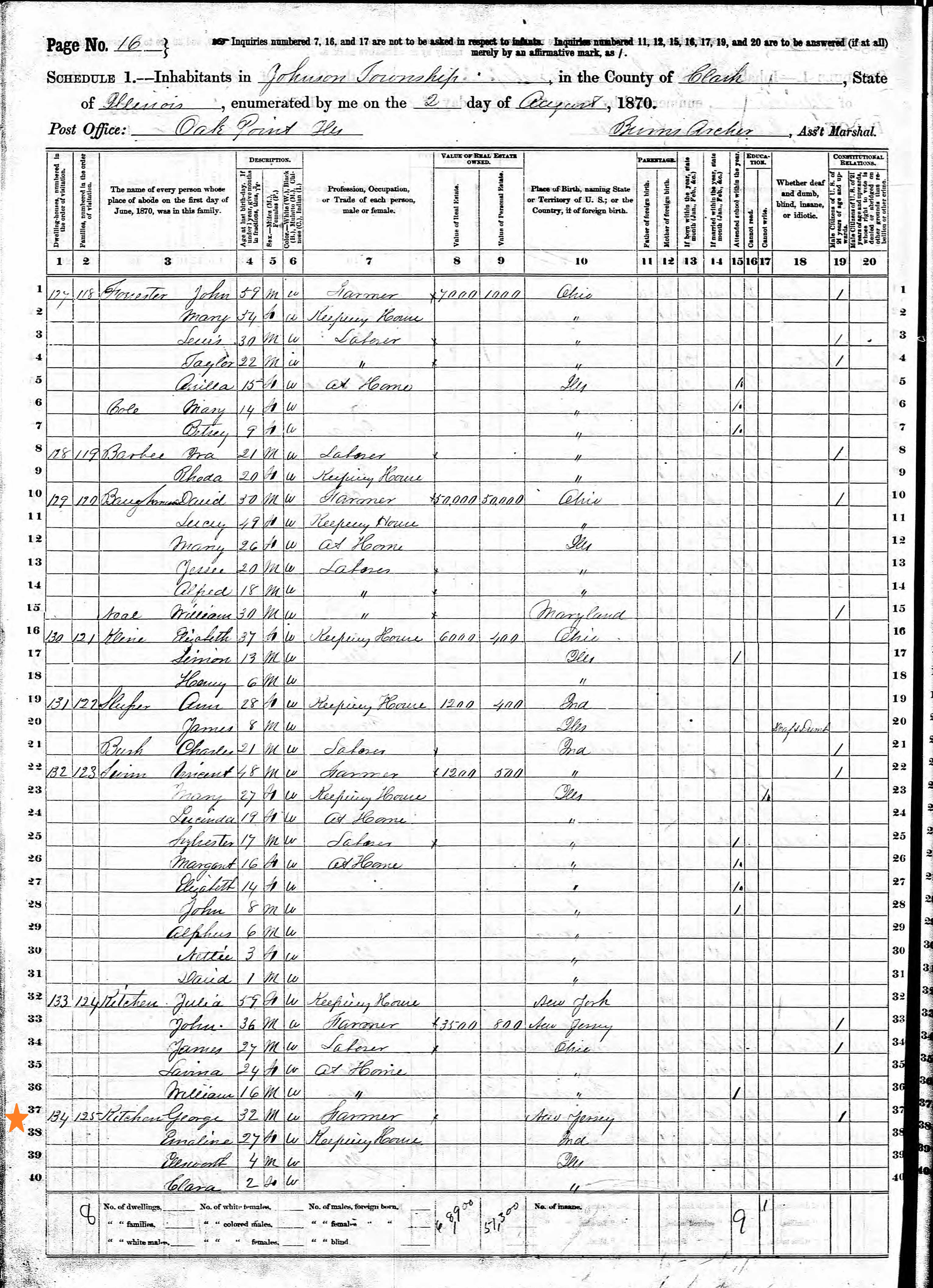 52 Ancestors in 52 Weeks: 2018 Edition   the mix that makes up me